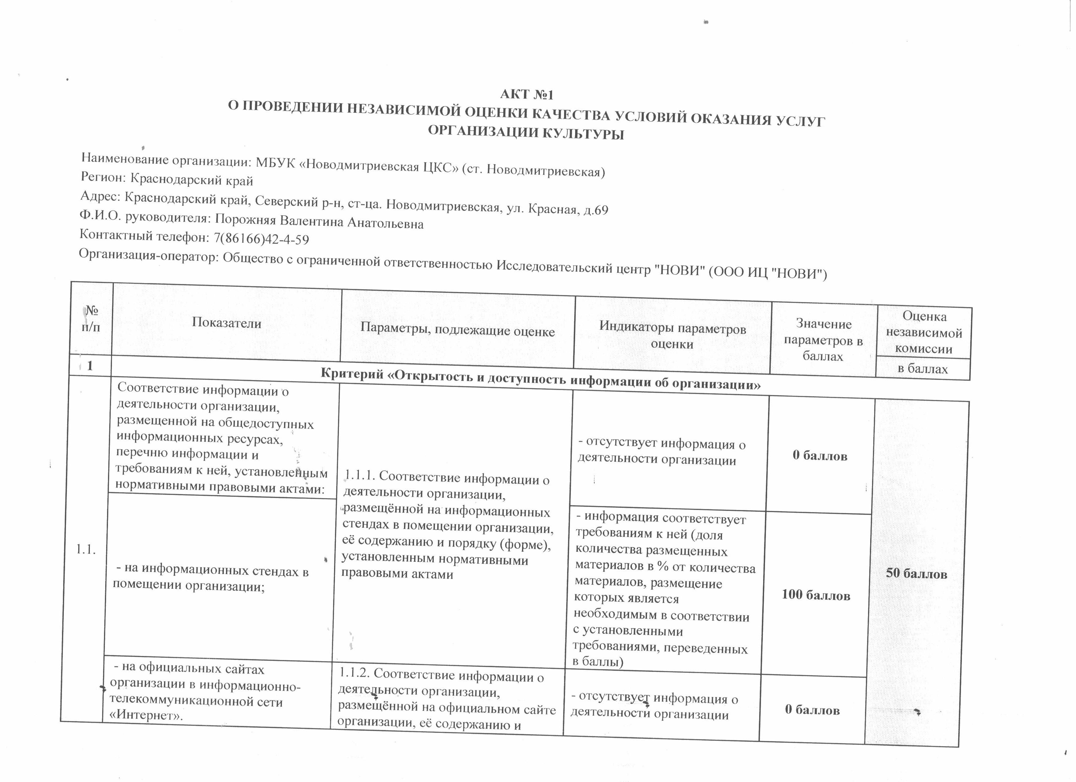 Акт о проведении независимой оценки качества условий оказания услуг организации культуры
